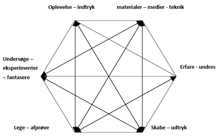 ideer-og-tanker-diagram.png